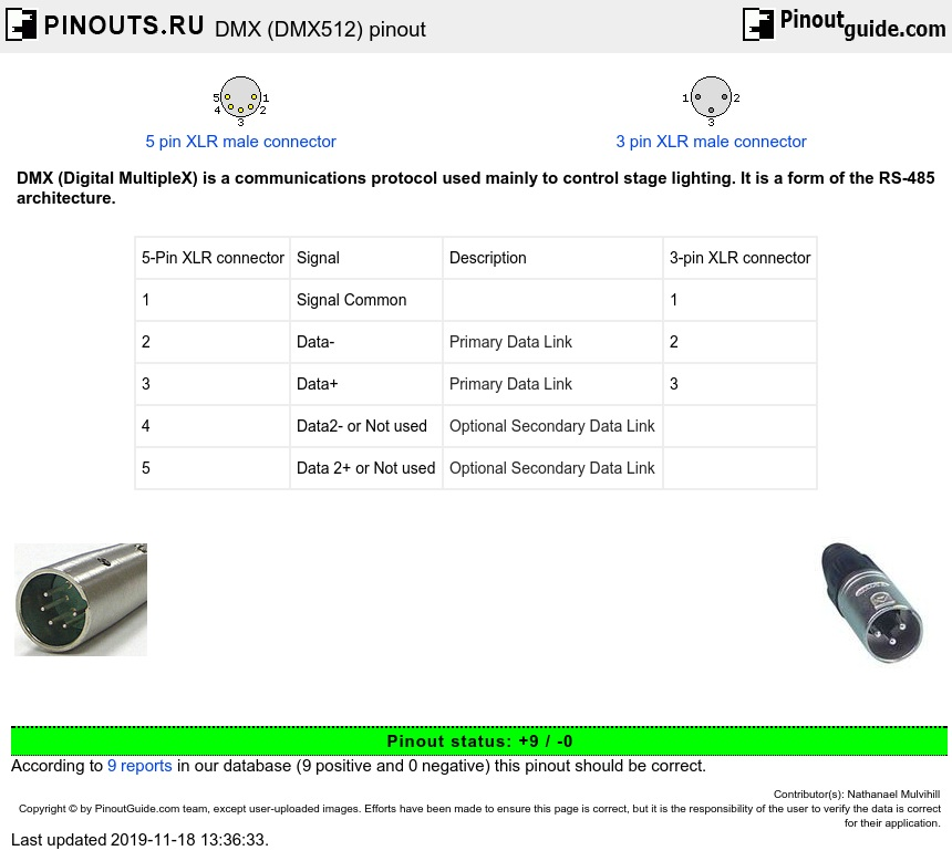 dmx 512 dmx (dmx512) pinout diagram @ pinouts ru Electrical Wire Color Codes at bakdesigns.co