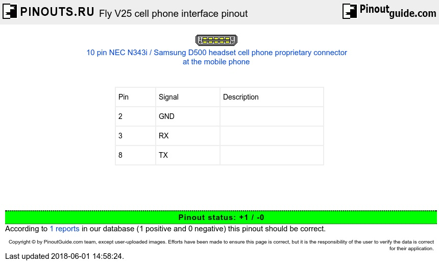 Fly V25 cell phone interface diagram