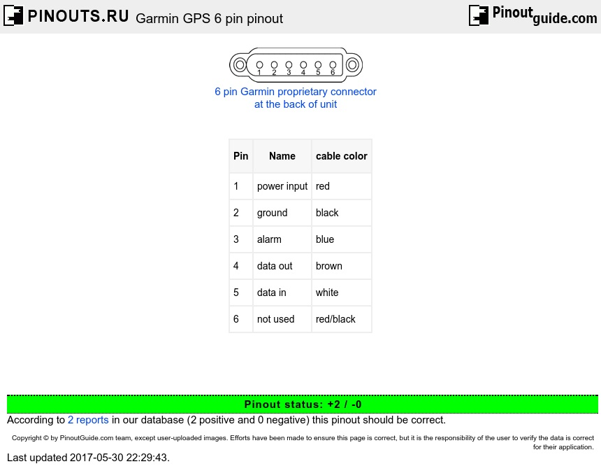 Garmin Gps 6 Pin Pinout Diagram   Pinouts Ru