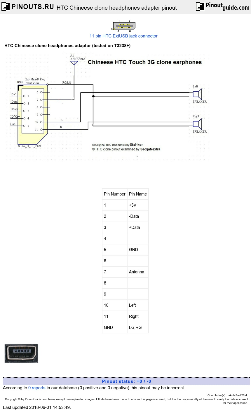 Htc chineese clone headphones adapter pinout diagram pinoutguide htc chineese clone headphones adapter diagram pooptronica Images
