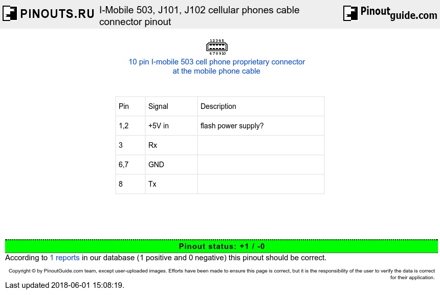I-Mobile 503, J101, J102 cellular phones cable connector diagram