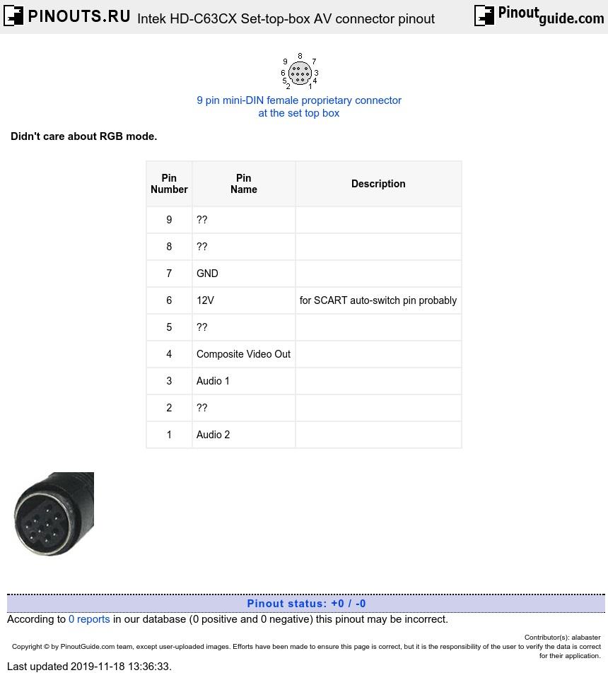 intek_AV intek hd c63cx set top box av connector pinout diagram @ pinoutguide com