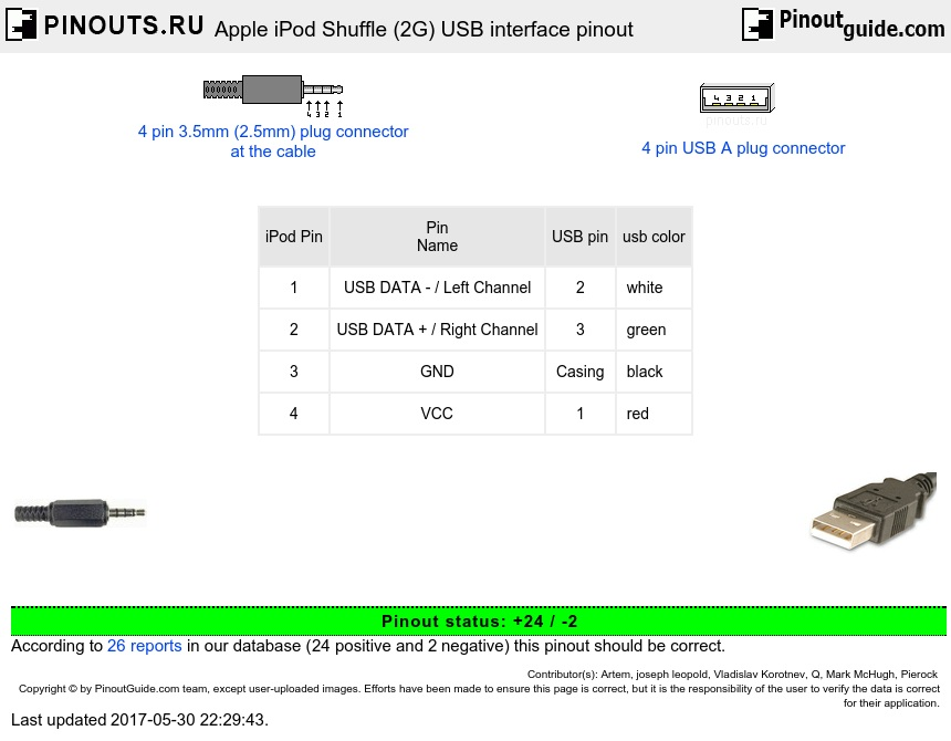 Apple iPod Shuffle (2G) USB interface pinout diagram @ pinoutguide.com