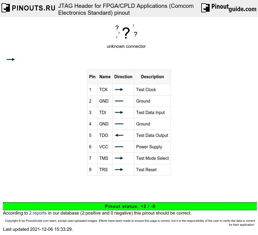 Power supply pinout test