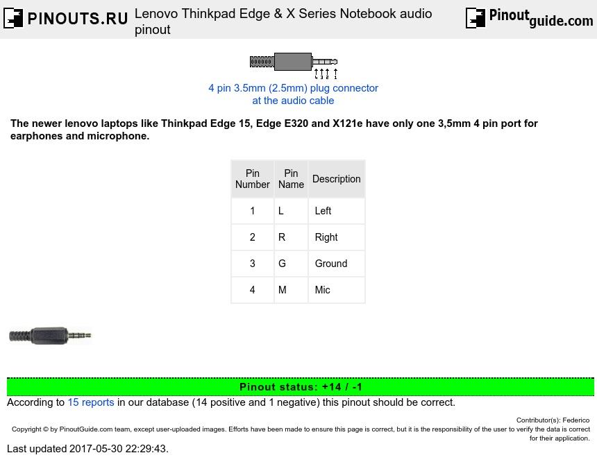Lenovo Thinkpad X   Pinouts Ru
