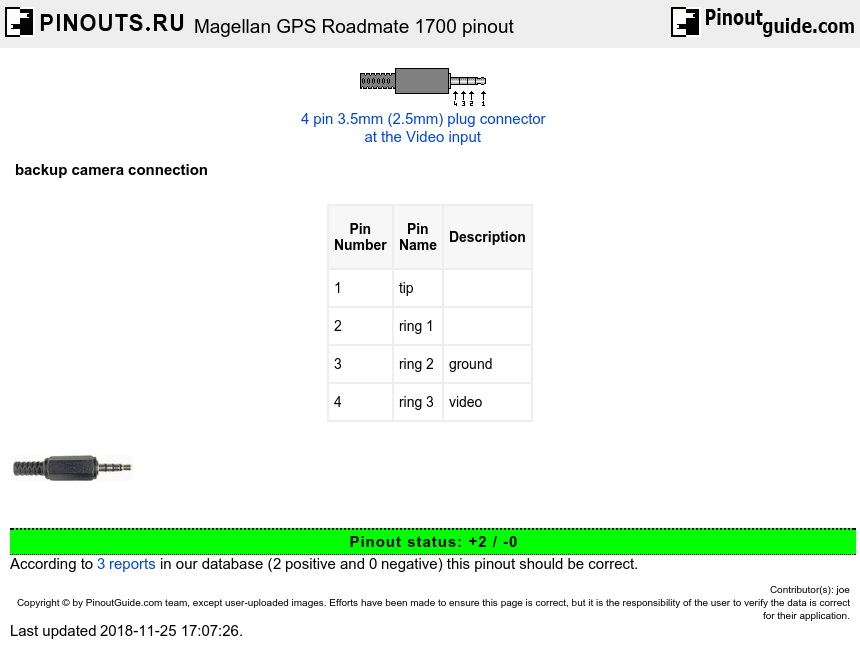 Magellan GPS Roadmate 1700 diagram