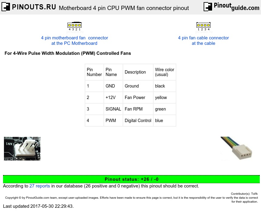 Motherboard 4 Pin Cpu Pwm Fan Connector Pinout Diagram   Pinoutguide Com