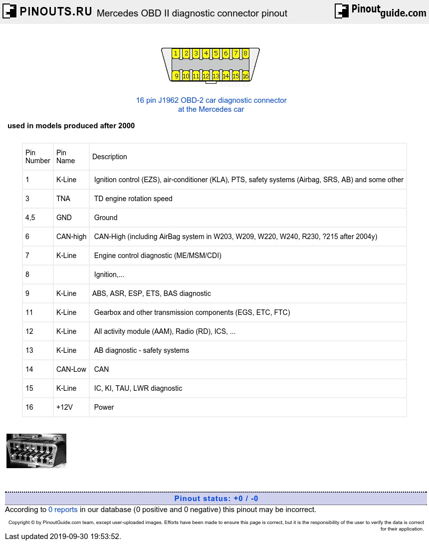 Mercedes obd ii diagnostic connector pinout diagram pinoutguide mercedes obd ii diagnostic connector diagram asfbconference2016 Images