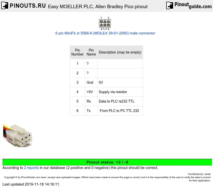 Easy MOELLER PLC, Allen Bradley Pico pinout diagram @ pinoutguide.com