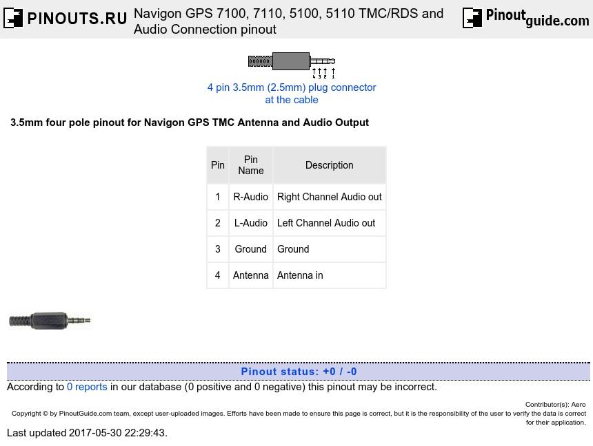 Navigon Gps 7100  7110  5100  5110 Tmc  Rds And Audio