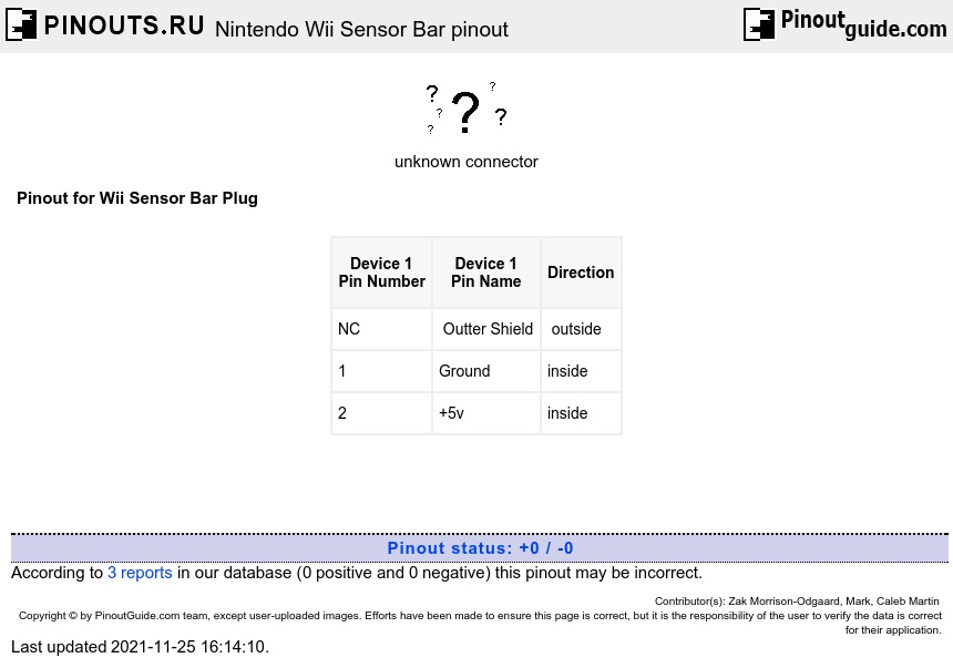 Nintendo Wii Sensor Bar diagram