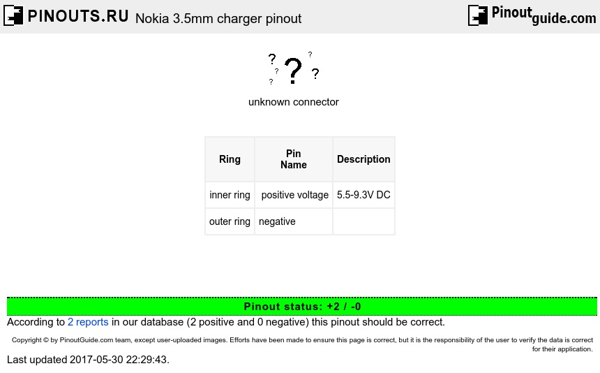 Nokia 3.5mm charger diagram