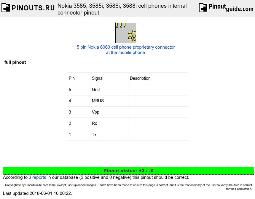 Nokia 3585, 3585i, 3586i, 3588i cell phones internal connector diagram