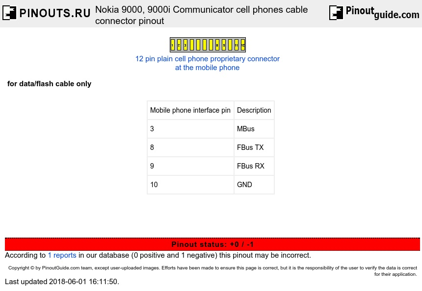 Nokia 9000, 9000i Communicator  cell phones cable connector diagram