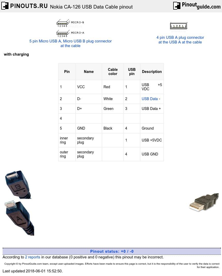 Nokia ca 126 usb data cable pinout diagram pinoutguide nokia ca 126 usb data cable diagram thecheapjerseys Choice Image