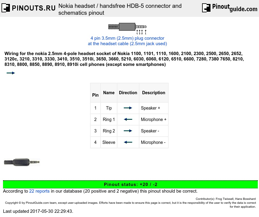 nokia headset hands hdb 5 connector and schematics pinout nokia headset hands hdb 5 connector and schematics diagram