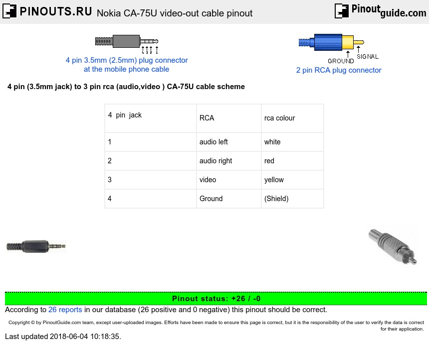 nokia ca 75u video out cable pinout diagram pinouts ru nokia ca 75u video out cable diagram