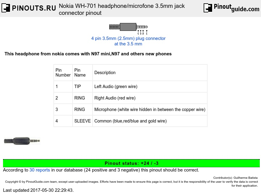 Nokia WH-701 headphone/microfone 3.5mm jack connector diagram