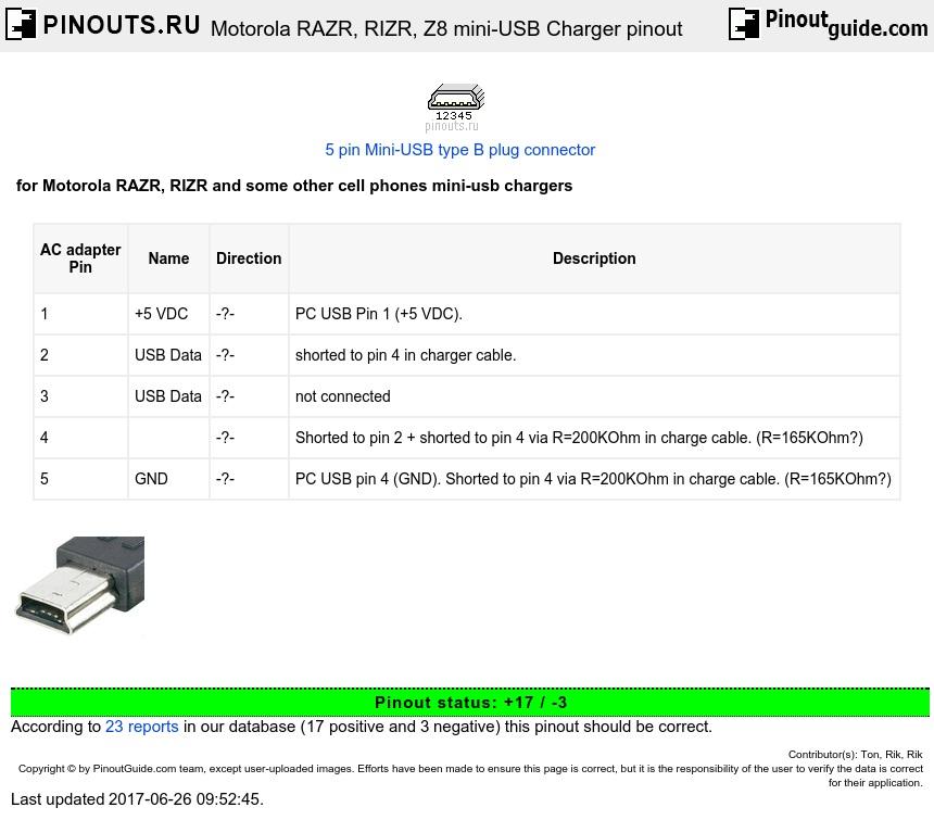 Mini Usb Car Charger Wiring Diagram : Motorola razr rizr z mini usb charger pinout diagram