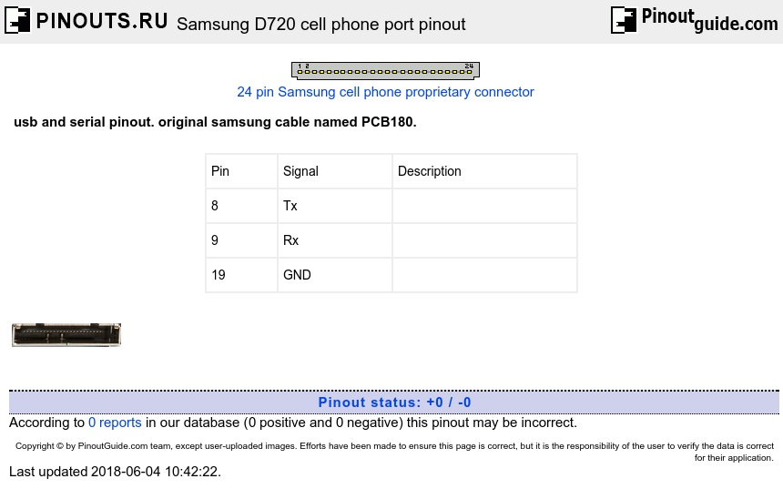 Samsung D720 cell phone port diagram