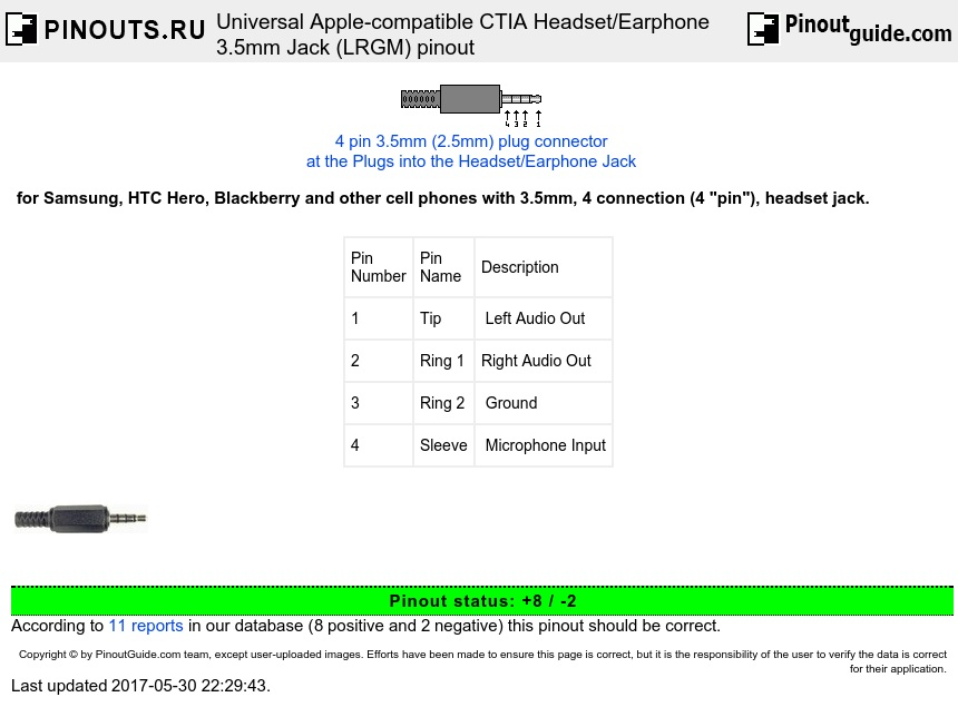 Universal Apple-compatible CTIA Headset/Earphone 3.5mm Jack (LRGM) diagram