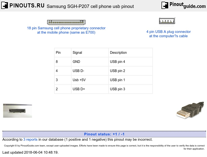 Samsung SGH-P207 cell phone usb diagram