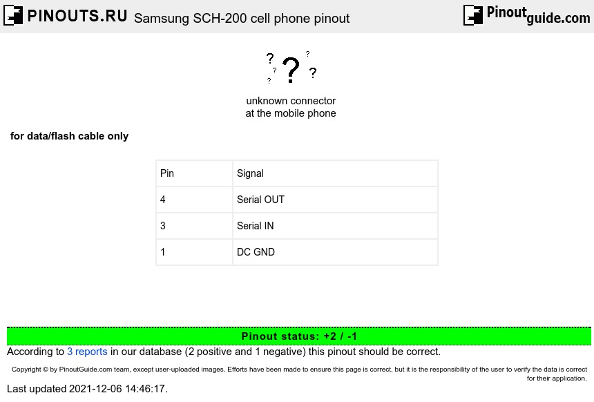 Samsung SCH-200 cell phone diagram
