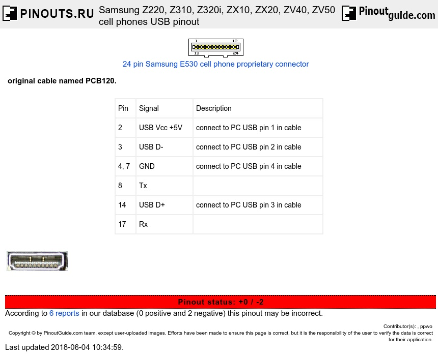 Samsung Z220, Z310, Z320i, ZX10, ZX20, ZV40, ZV50 cell phones USB diagram