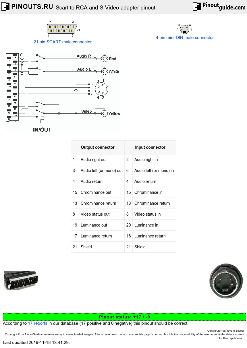 scart_adapter scart to rca and s video adapter pinout diagram @ pinouts ru scart to rca wiring diagram at panicattacktreatment.co