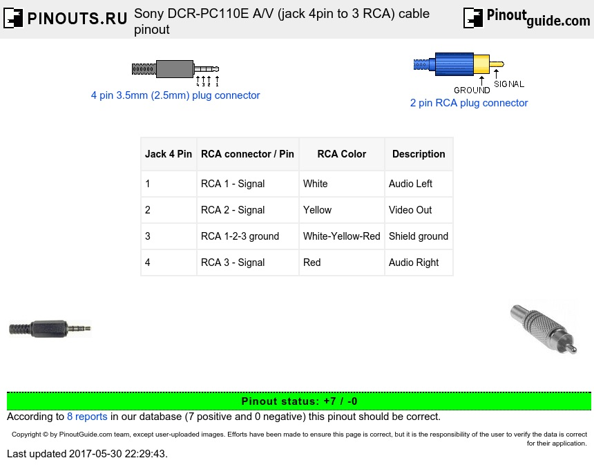 Sony DCR-PC110E A/V (jack 4pin to 3 RCA) cable pinout diagram ... on 3.5mm to handset wiring-diagram, rca plug polarity diagram, 3.5mm jack repair, microphone connection diagram, rj 11 jack diagram, ac plug diagram, 3.5mm to 3.5mm, microphone circuit diagram, dre headset jack diagram, 3.5mm mono splitter, at&t u-verse connection diagram, audio jack diagram, 3.5mm jack dimensions, 3.5mm plug, trs connector diagram, surround sound hook up diagram, 3.5mm splitter cable, 3.5mm stereo jack wiring, 3.5mm jack antenna, 3.5mm pinout,