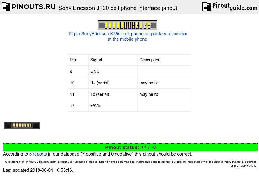 Sony Ericsson J100 cell phone interface diagram