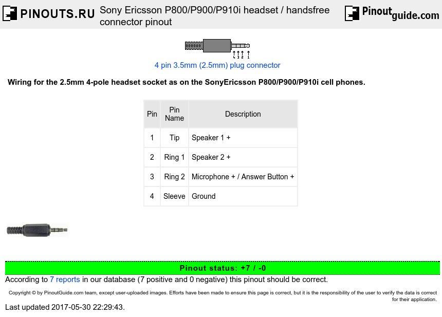 Sony Ericsson Headphone Wiring Diagram