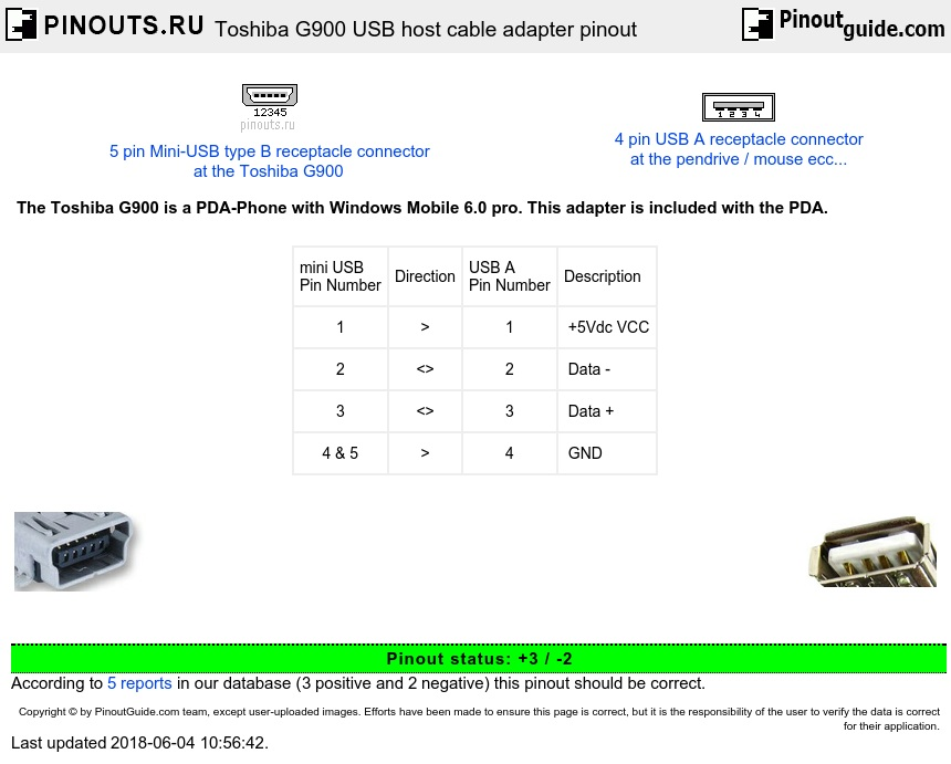 Toshiba G900 USB host cable adapter diagram