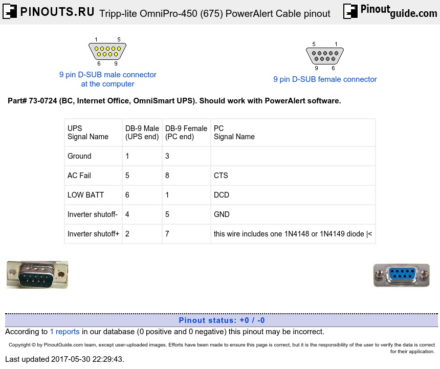Tripp-lite OmniPro-450 (675) PowerAlert Cable diagram
