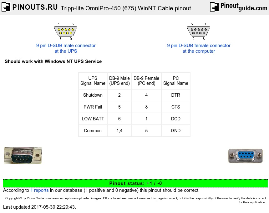 Tripp-lite OmniPro-450 (675) WinNT Cable diagram