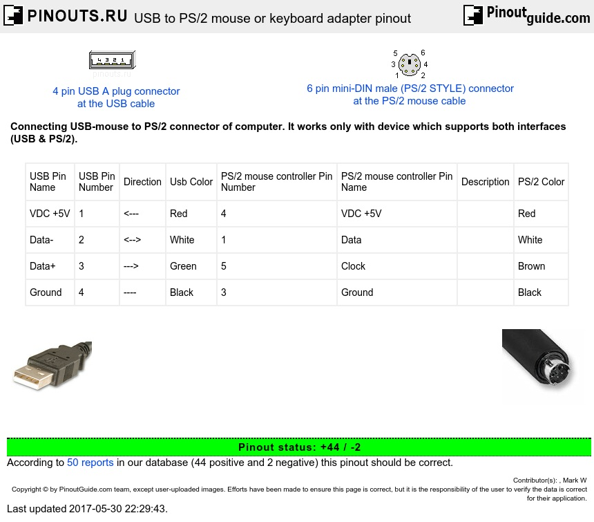 USB to PS/2 mouse or keyboard adapter pinout diagram @ pinouts.ru