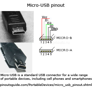 Micro-USB connector pinout diagram @ pinouts.ru
